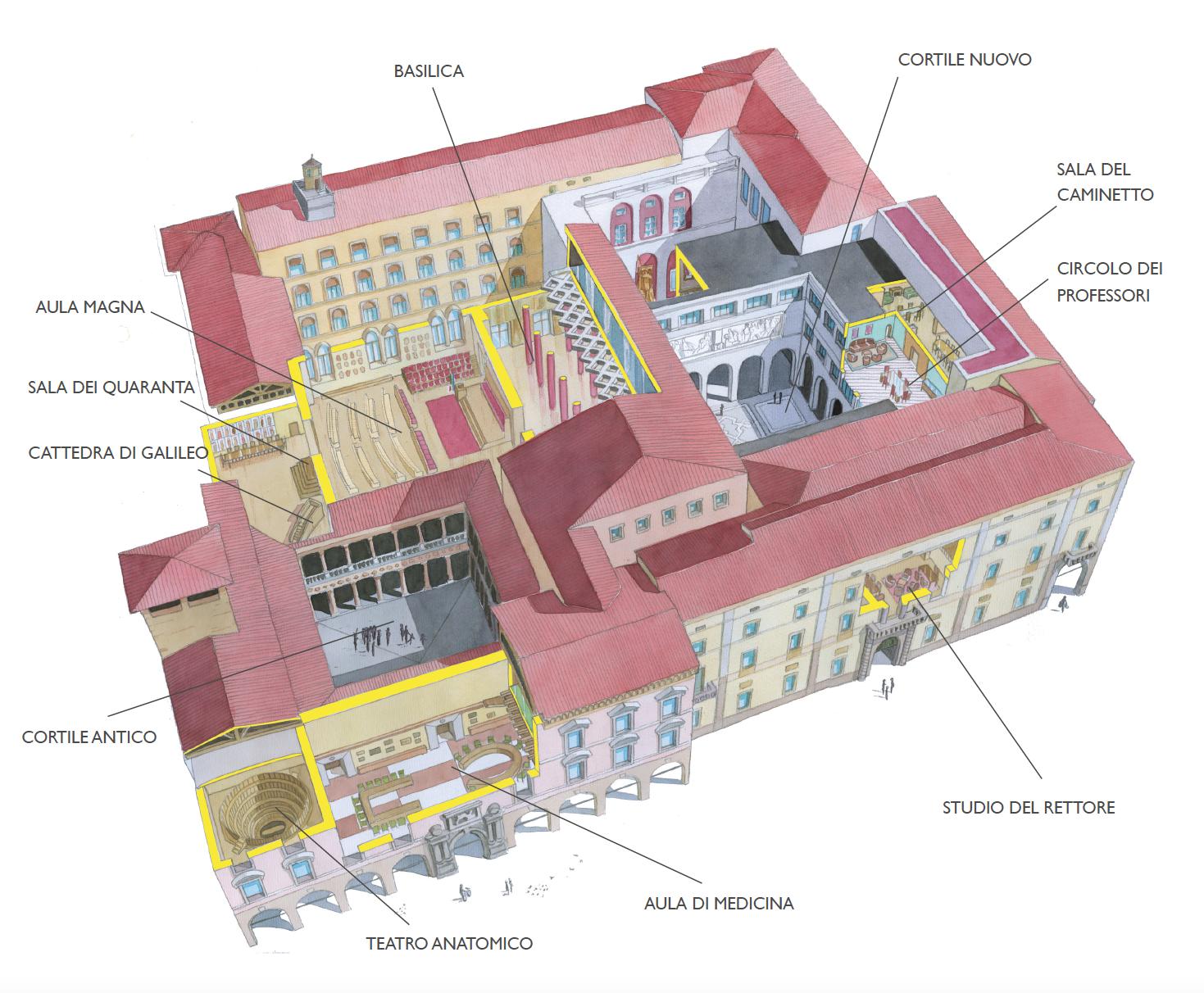 Palazzo Bo, vista assonometrica